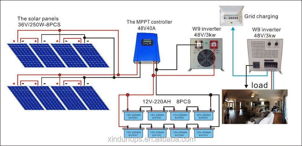 easy  install kw kw  grid solar power system