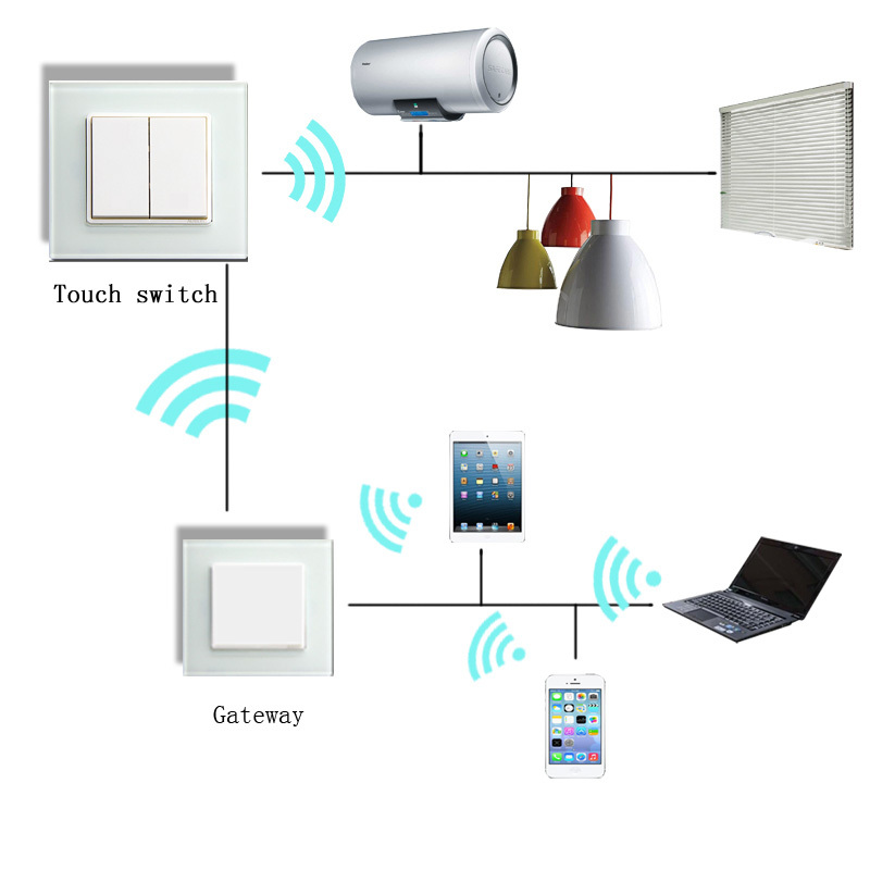 wifi smart home enocean wall switch for home automation. Black Bedroom Furniture Sets. Home Design Ideas