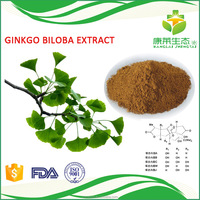 Natural Ginkgo Biloba/Ginkgolides Powder Extract 24/6