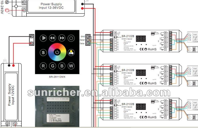 Manual Rgb Led Controller