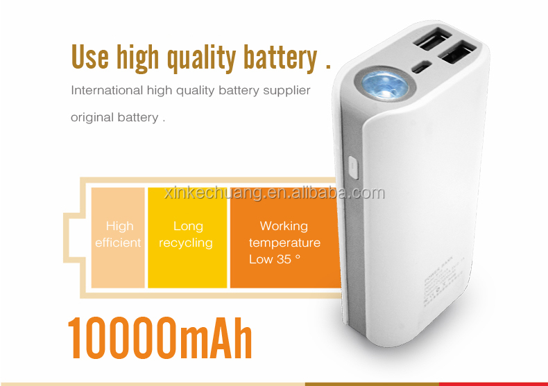 10000mah Li-ion Polymer Battery Power Bank,Best Things To Sell ...