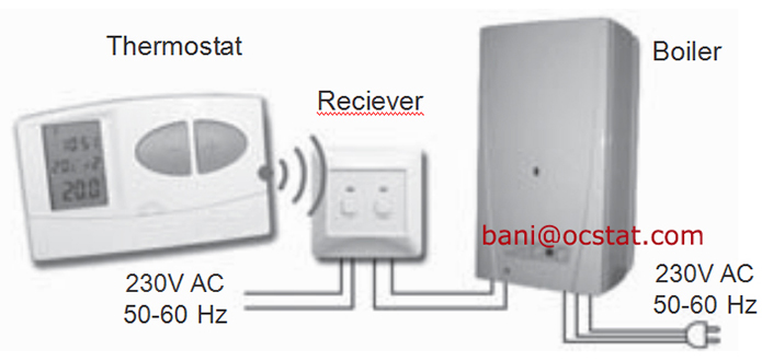 Hvac Controller Programmable 868mhz Heating Wireless Room