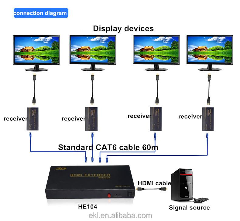 Cat6 Wiring Diagram : Full hd media player d projecor ways hdmi splitter