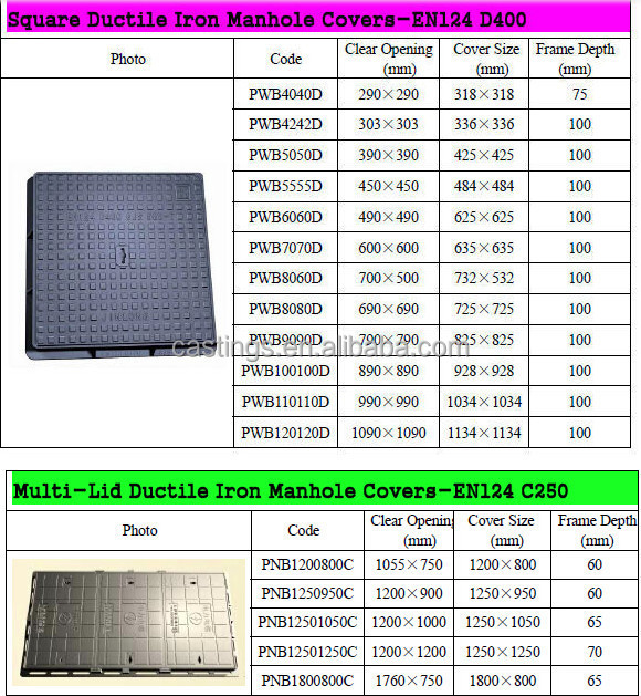 Airtight inspection chamber road manhole cover with great