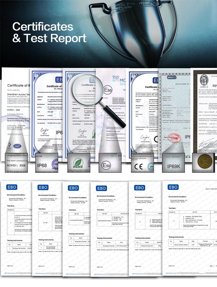 Aurora certificates.jpg