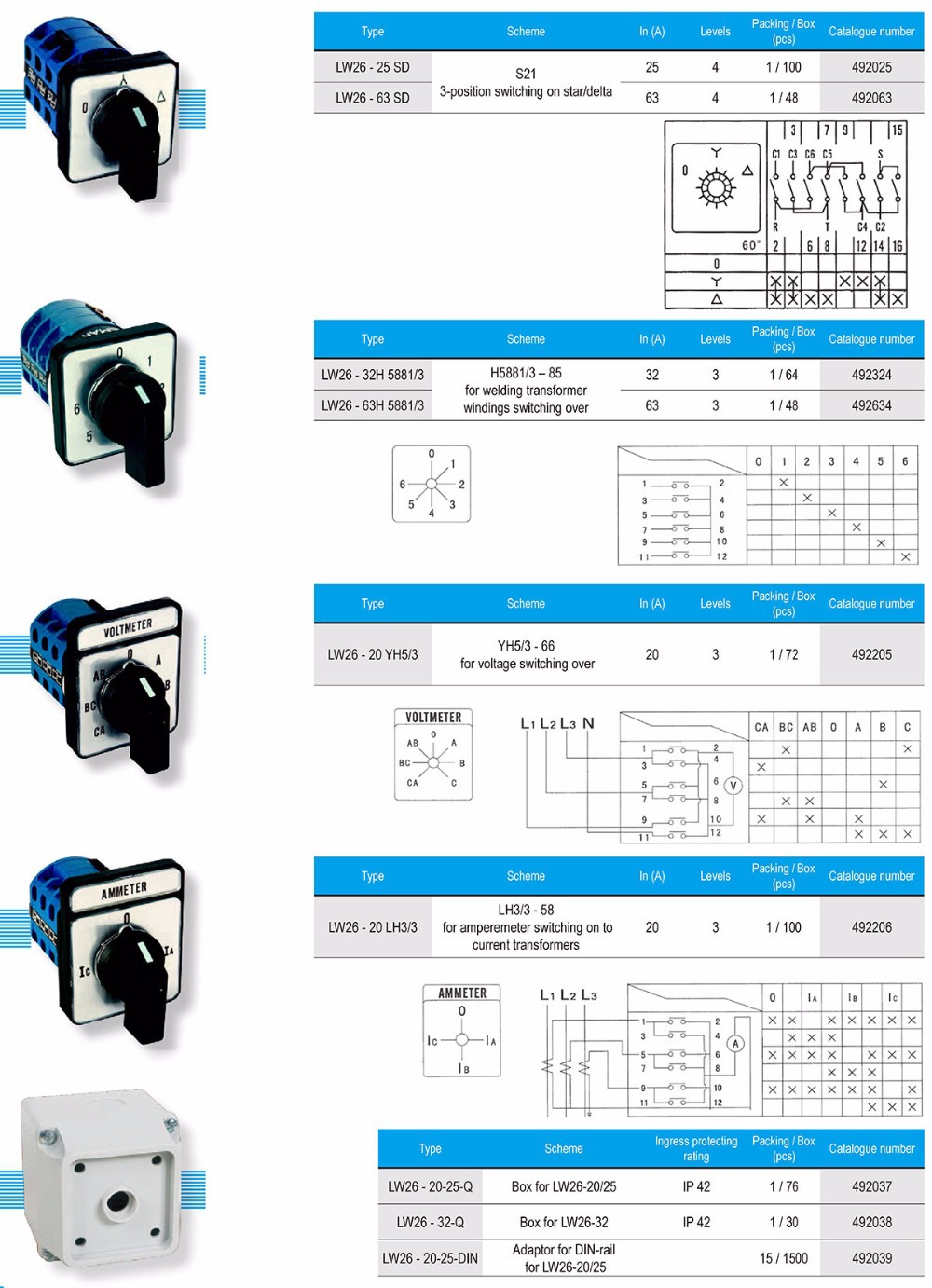 Electrical Wiring Diagrams Dometic Waeco Reveolution Of Duo Therm Famous Avs Switch Box Diagram Embellishment Ac