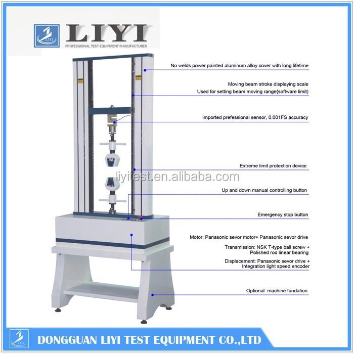 Used screen printing machine in bangalore dating 5
