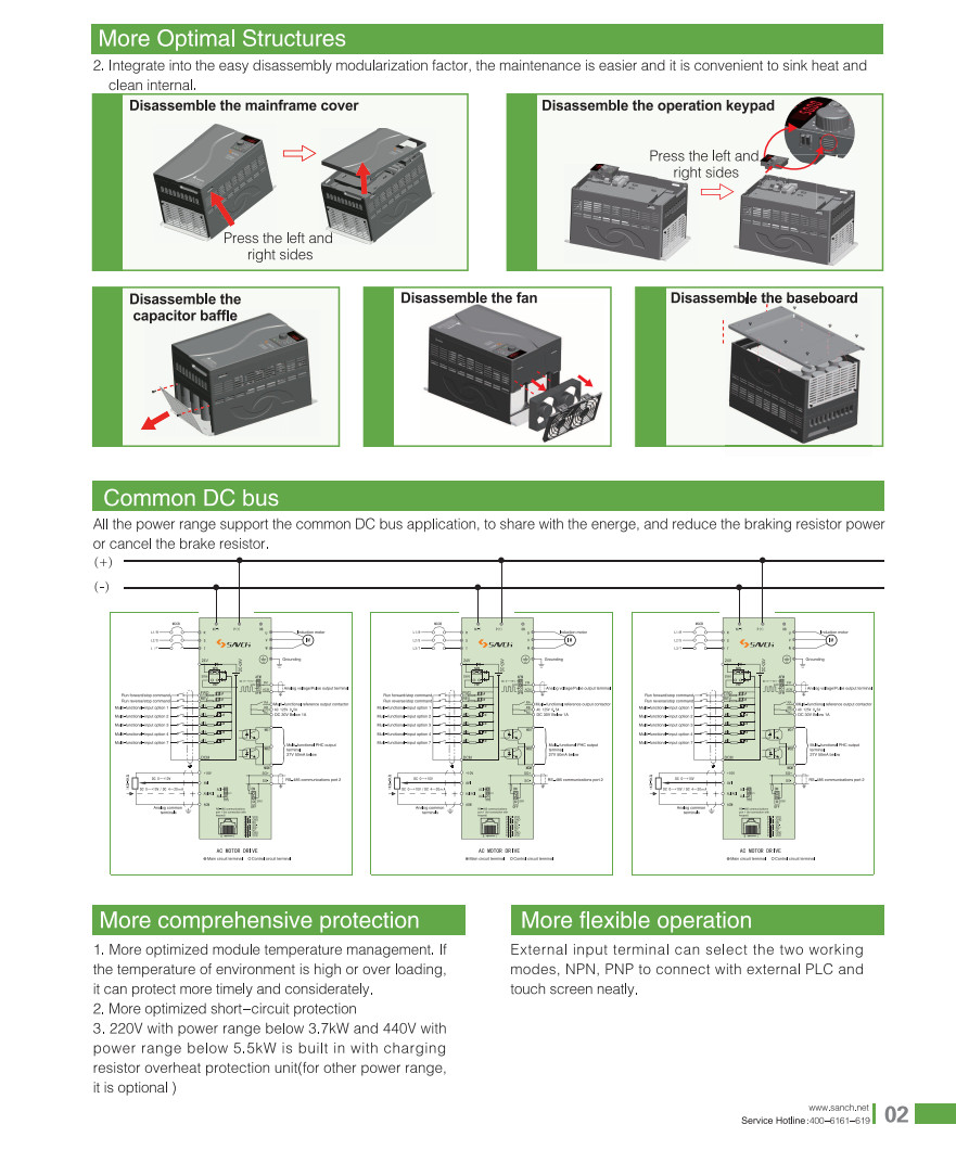 Sanch S3100 compact size economic vector control 0.75kw~315kw 220v 380v ac ariable frequency drive vfd inverter