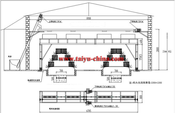 Taiyu Modern Farm Layout Designed For You Buy Farm