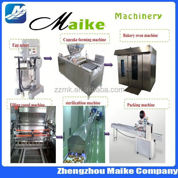 Commercial automatic cupcake maker