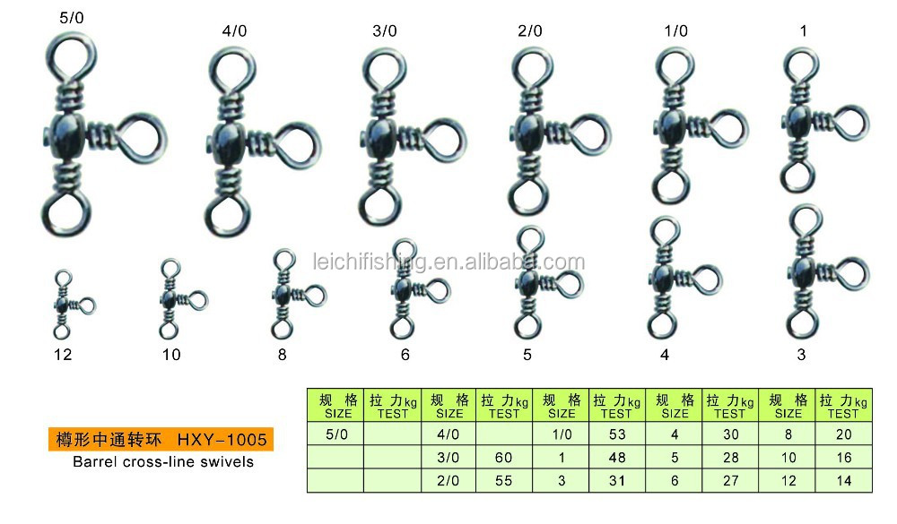 Competitive price barrel cross line swivels