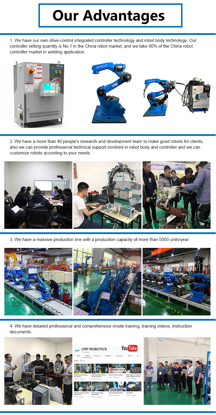 Beyond Compare Welding Machine Meaning 2 Years Warranty - Buy Welding  Machine Meaning,Beyond Compare Welding Machine Meaning,Welding Machine  Meaning 2
