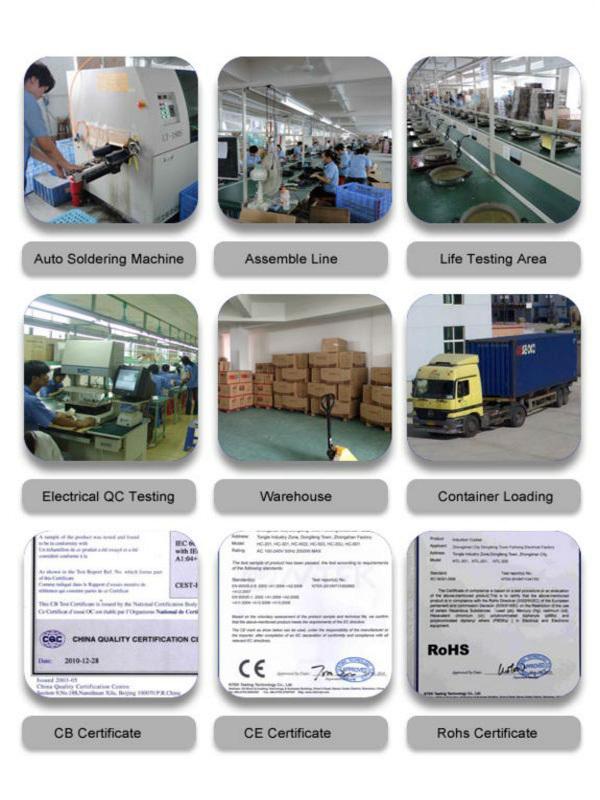 Wholesale Used Appliances,Buy Single Item,Electronic Stove Parts ...