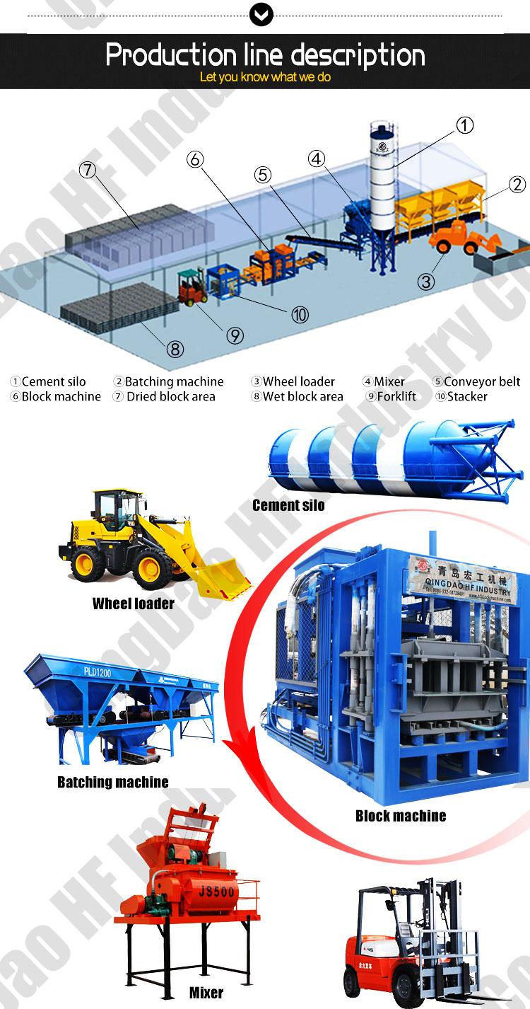 Qt6 15 Tiger Concrete Block Machine At6 Price China