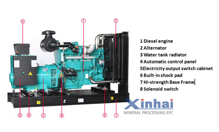 Alibaba Suppliers Marine Or Home Used Water Cooled Diesel