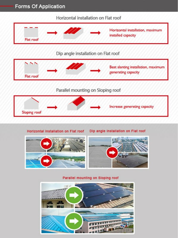 Hanergy Oerlikon 125w the solar cell for thin film module components