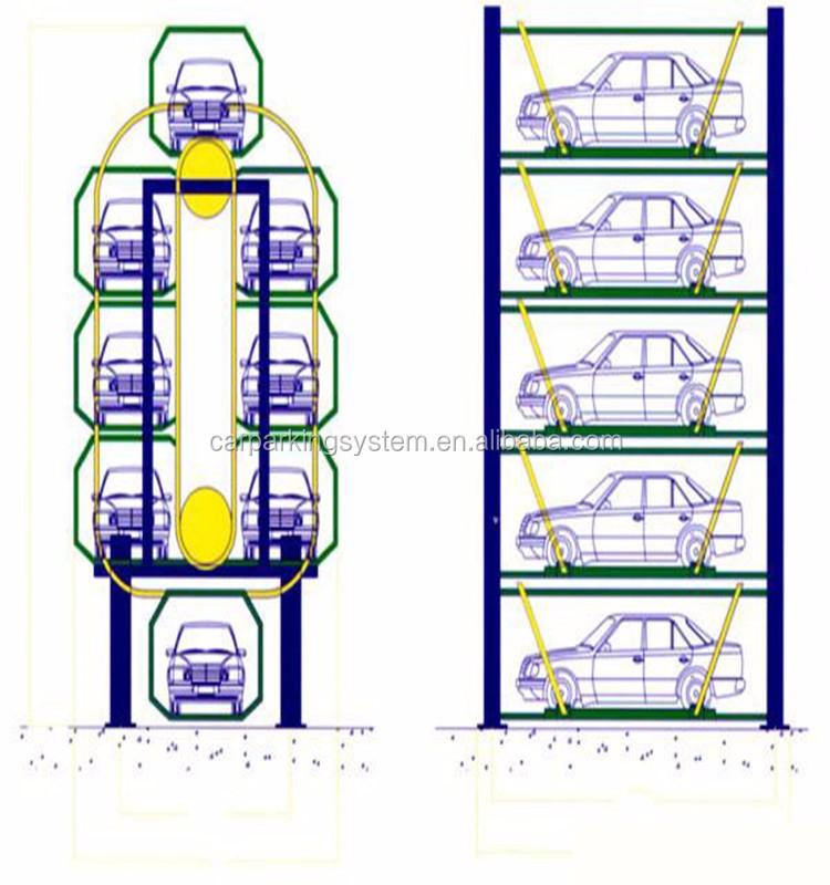 Multi Storey Car Park Design Standards Motorcycle Parking System