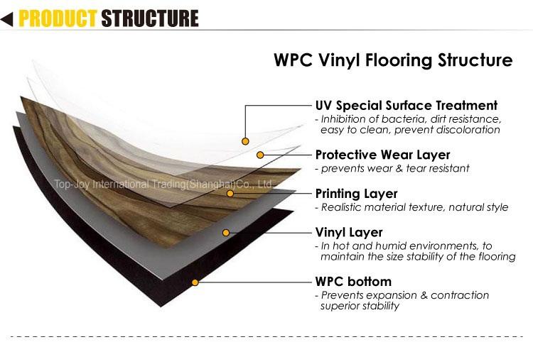 Heat Absorbing Flooring : Wpc plastic plank vinyl click floor buy