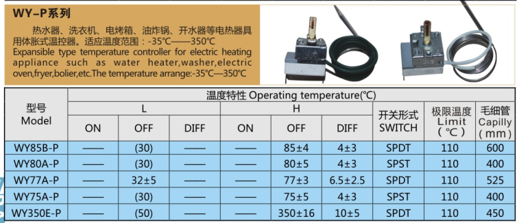 2016 New product Household Usage and Temperature Controller Theory Boiler Heating Thermostat
