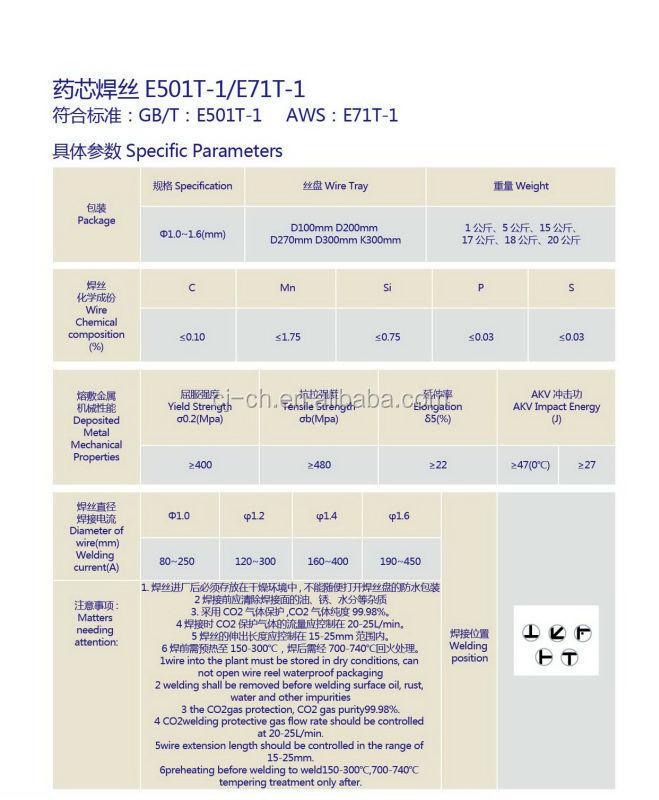 Co2 Mig Wire Flux Cored Welding Wire E71t-1 Kiswel - Buy Welding ...