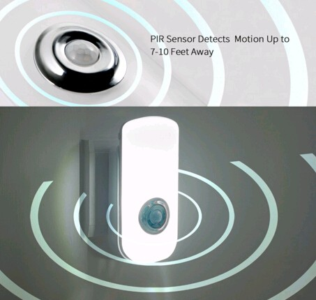 Rechargeable 3 in 1 Led Motion Sensor Light with Night Light