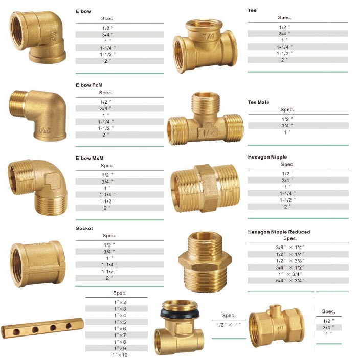 Brass compression fittings buy fitting