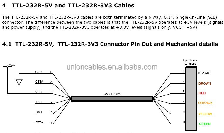 Ftdi Rs232 Cable Pinout: Ftdi 232 Usb To Serial Cable - Buy Ftdi 232 CableUsb To Serial rh:alibaba.com,Design