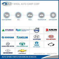 Auto Spare Parts for Korean Vehicles