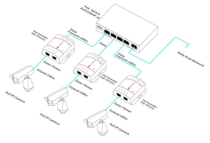 Poe Cat5 Rj45 Wiring Diagram