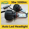 hot sale 30w plug and play turbo led headlight bulb 9006 3200lm for car
