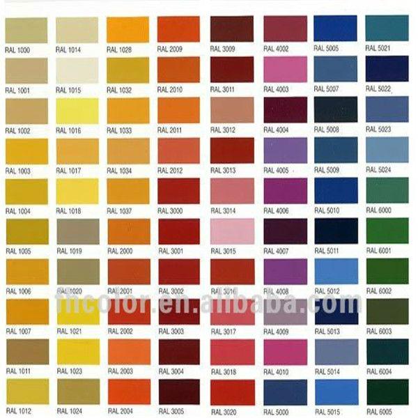 Ral 7037 Staubgrau Color Powder Coating Paint Buy Ral 7037 Powder