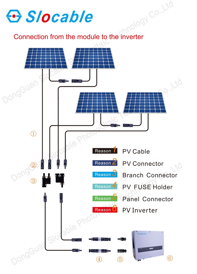 Waterproof IP68 50A High Current TUV approved Solar DC Connector for PV Energy System