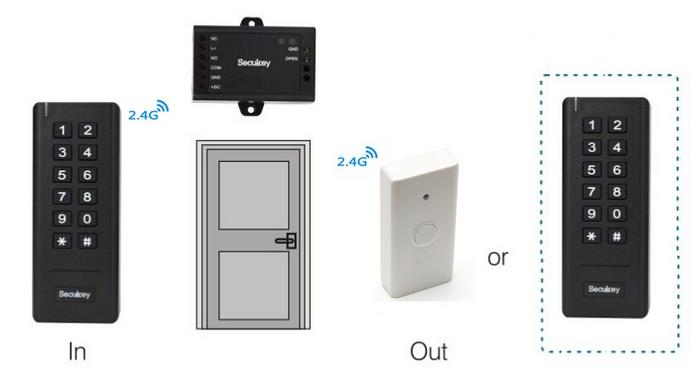 wirelss type rfid access control keypad reader price digital keypads door sec. Black Bedroom Furniture Sets. Home Design Ideas