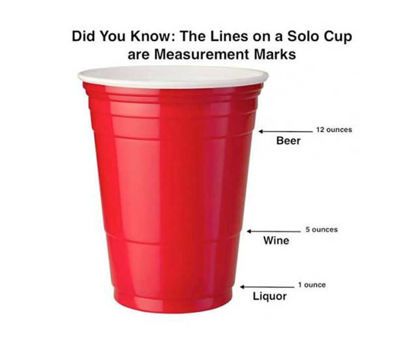 Red Solo Cup YouTube Music