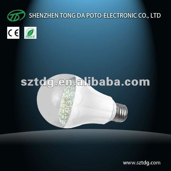 2012 Patent Designed 3w e27 base red light bulb lamp(CE& Rohs)