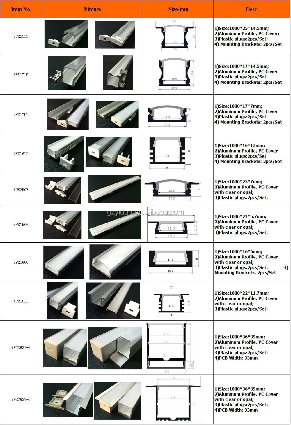 Yidun Led Extruded Aluminum Housing Factory Price Aluminum