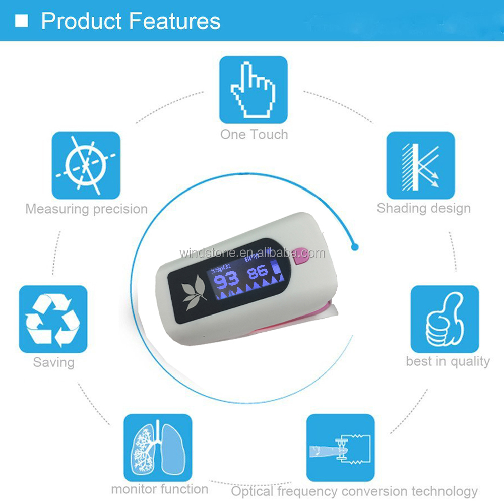 Free PR PI SPO2 of Finger Pulse Oximeter For Home and Hospital Use LCD Display