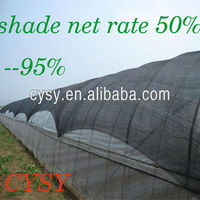 New Design!!! 2014 farming shadow net with different models to choose