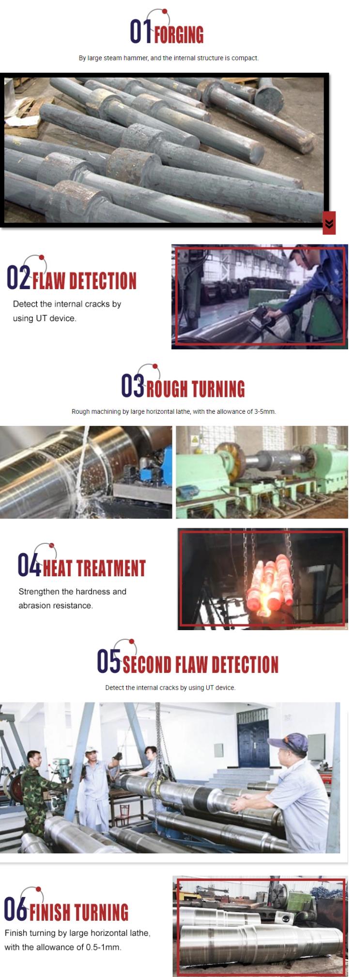 CrWMn acier à outils en Alliage/pièces forgées/ronde en acier forgé