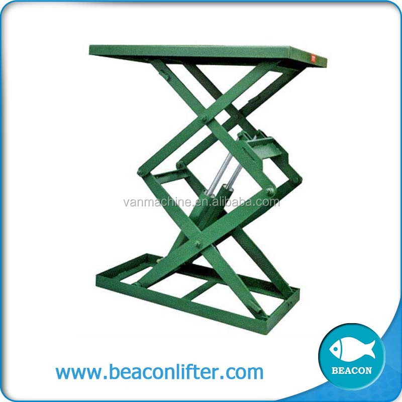 Auto Repair Scissor Lift, Auto Repair Scissor Lift Suppliers and ...