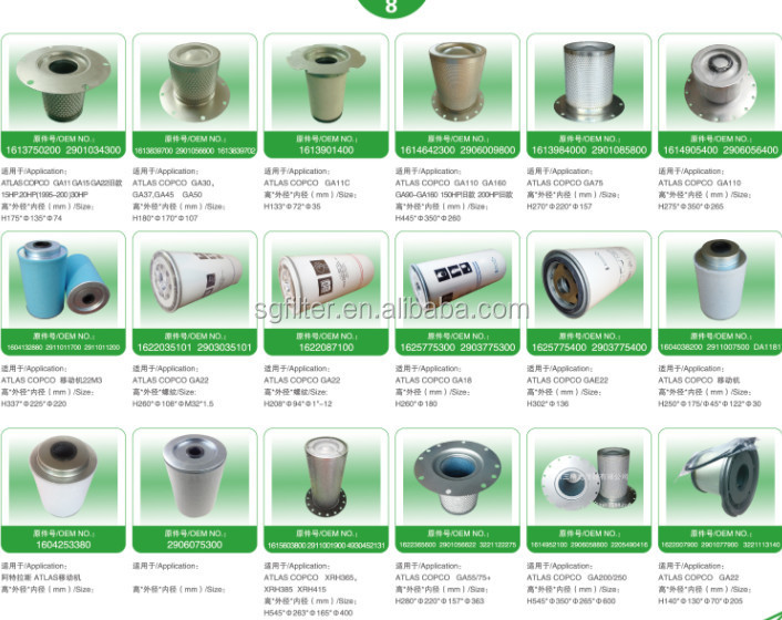 China Manufacturer Air Oil Separator Filter 1615603800 2911001900 ...