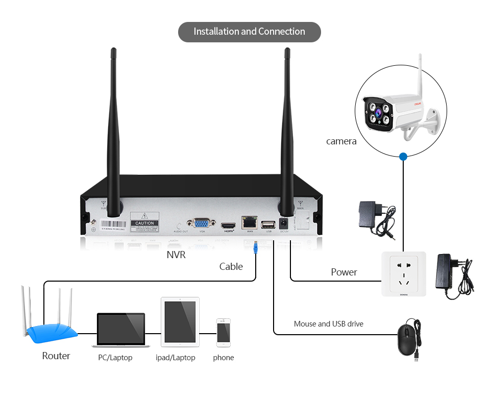 8CH Sistem CCTV Nirkabel 1080P NVR dengan HD 2.0MP Outdoor Inframerah Tahan Air WIFI Kamera Keamanan Surveillance Kit