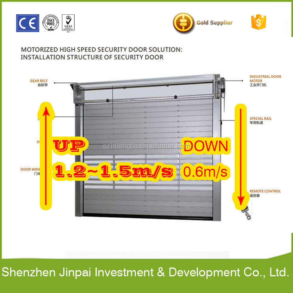 1 second roll up open Automatic Security Shutter barrier new design iron gate