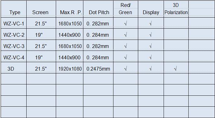 Vc 2 19 Inch Eye Test Visual Acuity Chart Lcd Visual Panel Lcd