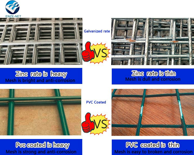 Alibaba China Supplier 3x3 Galvanized Welded Wire Mesh Panel ...