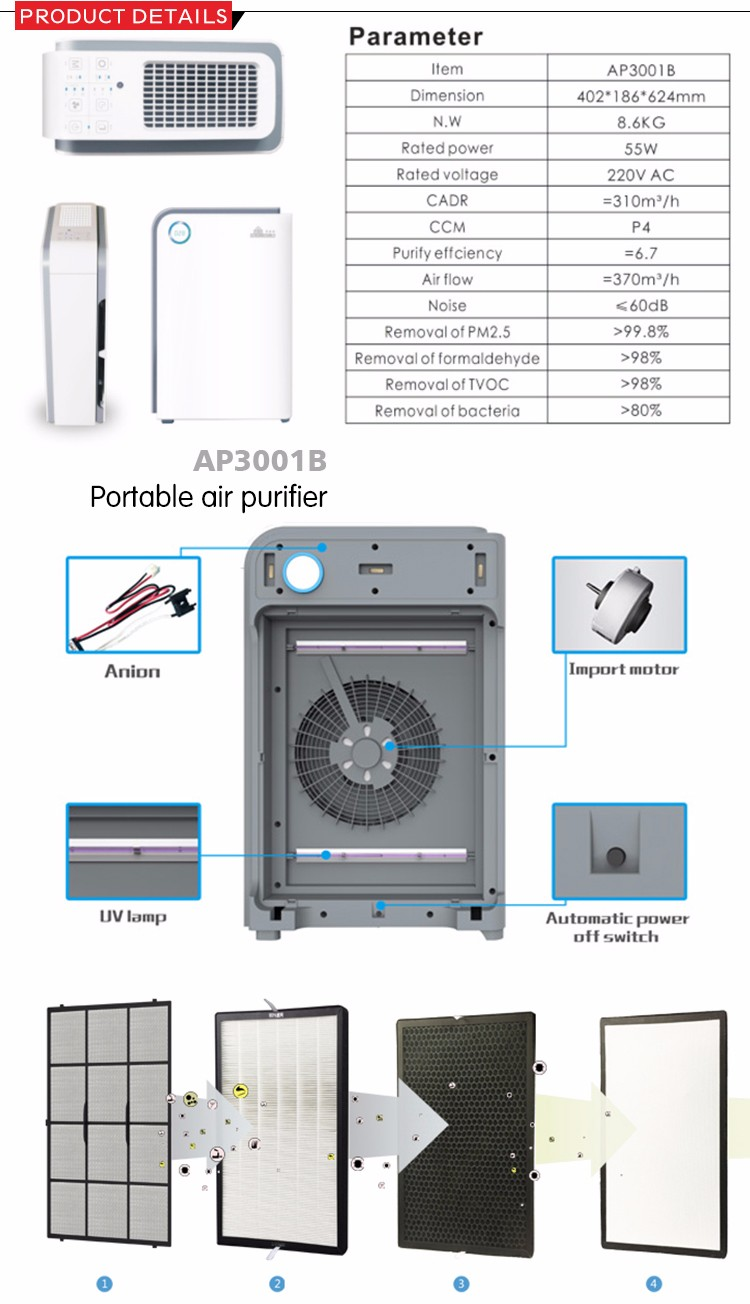 Custom fashion style personal healthy electronic air purifier