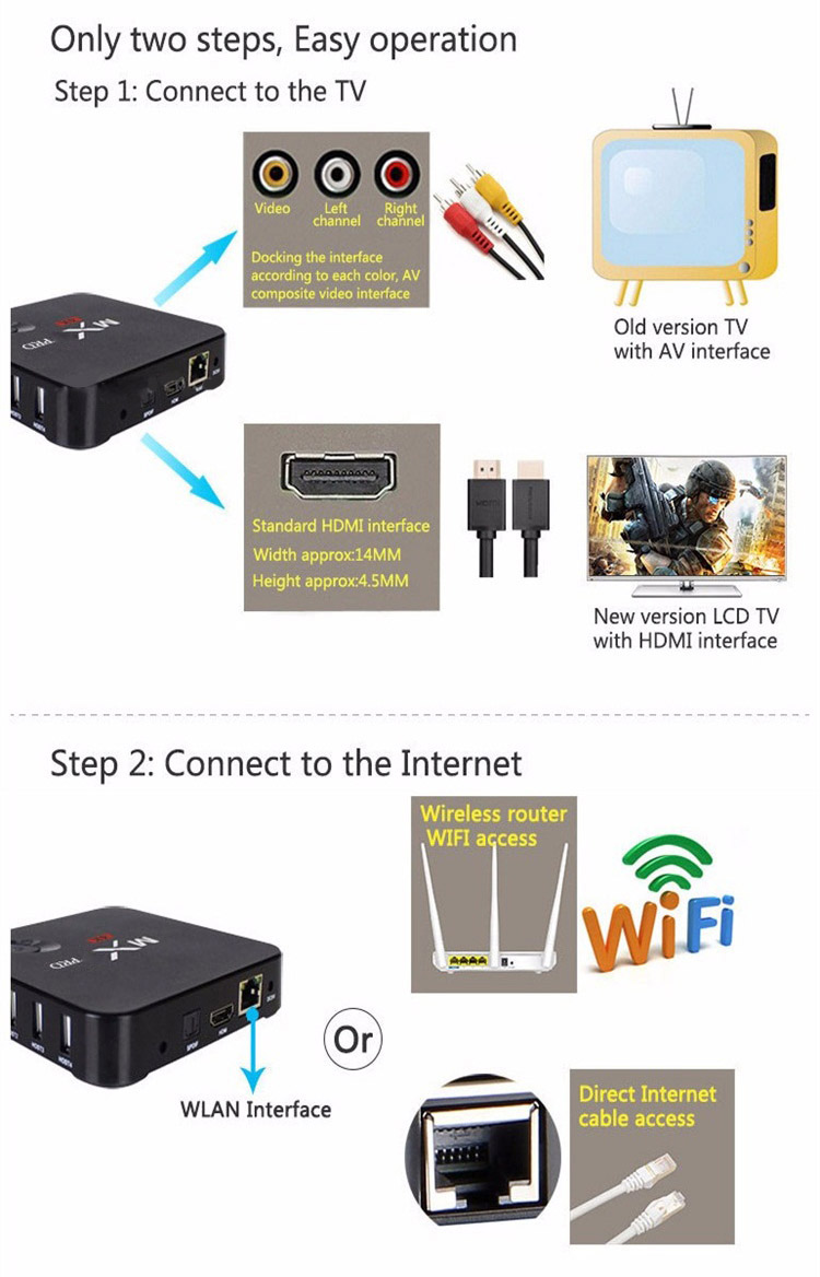 Cost-effective firmware update android 7 1 smart tv box 4k