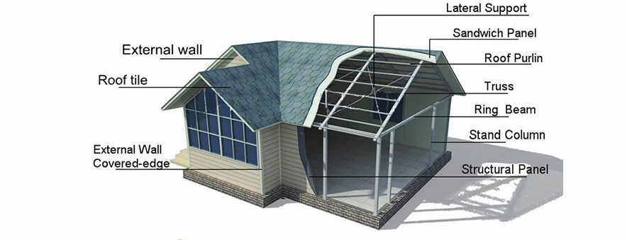 Hot Selling Light Gauge Steel Frame House Quick Assembly