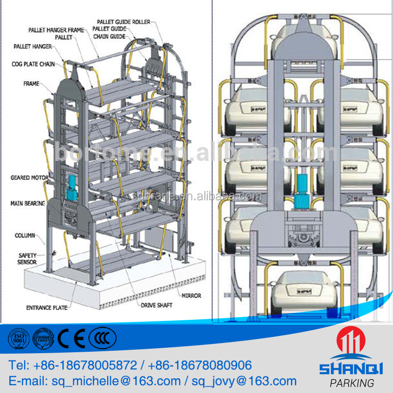 Shanqi Automatic Mechanical Rotary Car Parking Guidance System