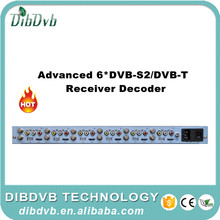 Professional dvbs2 demodulator and av/hd mi decoder with CI Slot and BISS key,Irtedo,Viaccessand,Conax